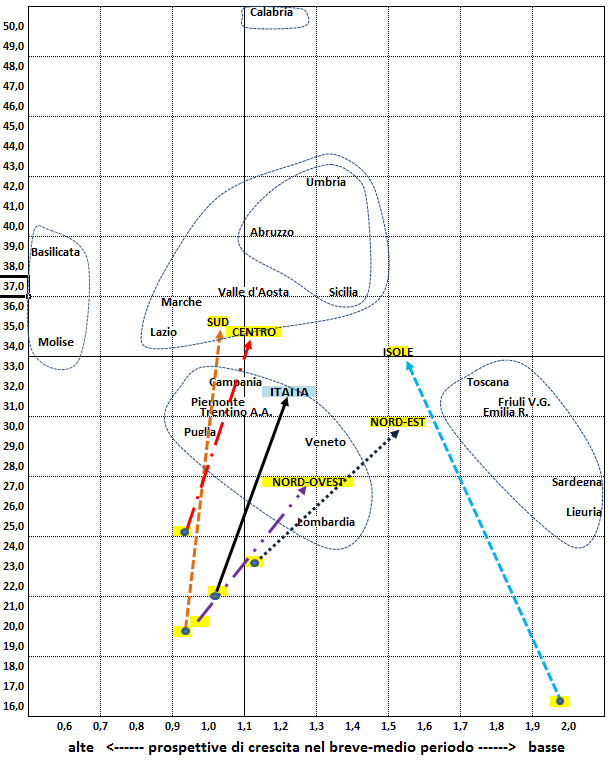 Schema 1 - Mappa delle criticità regionali - Anno 2012