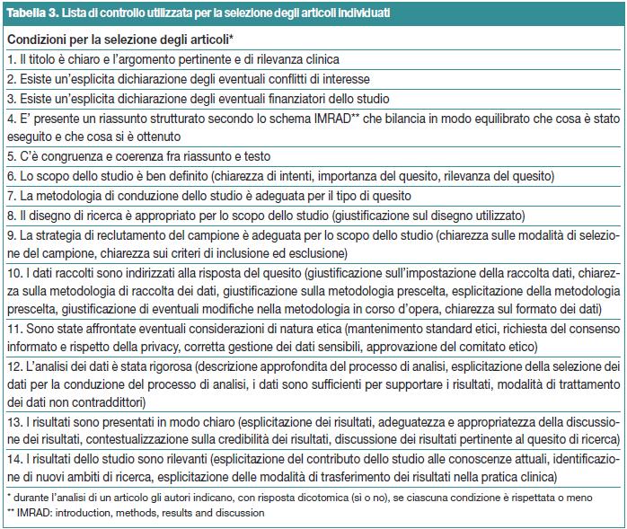 Tabella 3. Lista di controllo utilizzata per la selezione degli articoli individuati