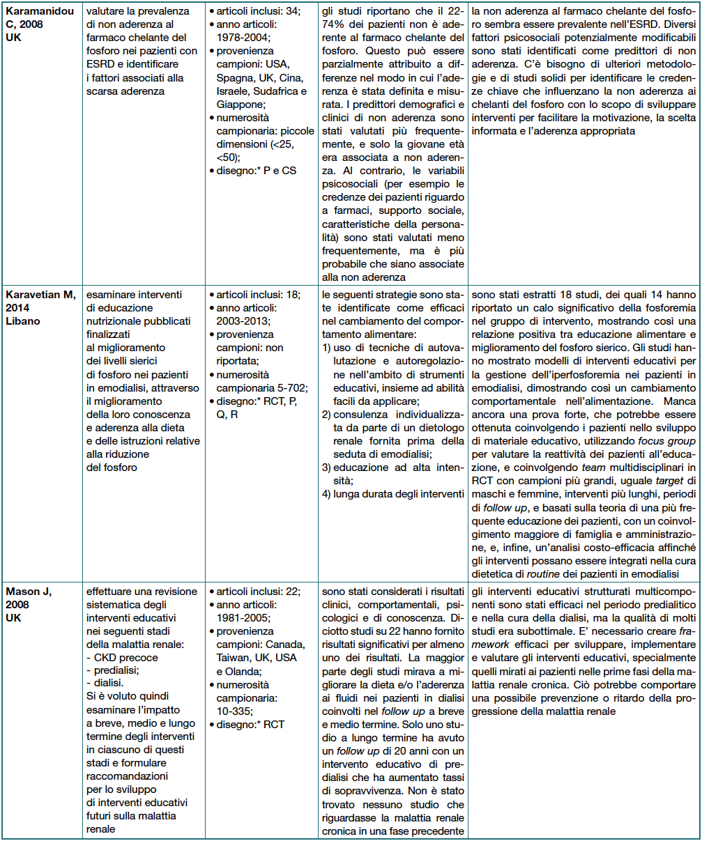 Tabella 4.2 - Sintesi degli studi revisionati