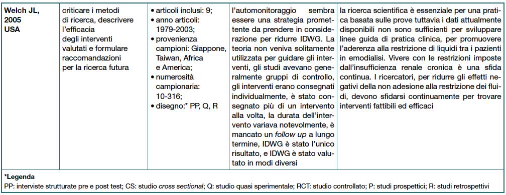 Tabella 4.4 - Sintesi degli studi revisionati