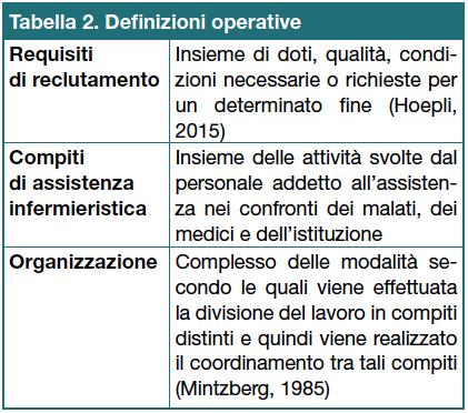 Tabella 2 - Definizioni operative