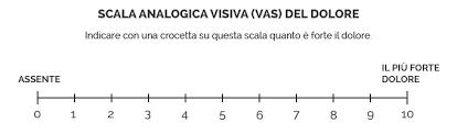 Tabella 1 – Scale per la misurazione del dolore - SCALA VAS